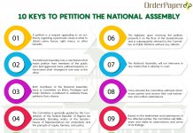 National assembly has a public petitions mechanism
