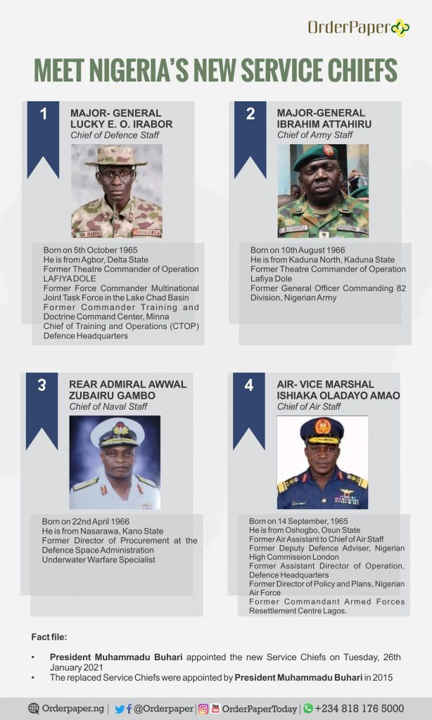 Senate asked to confirm service chiefs