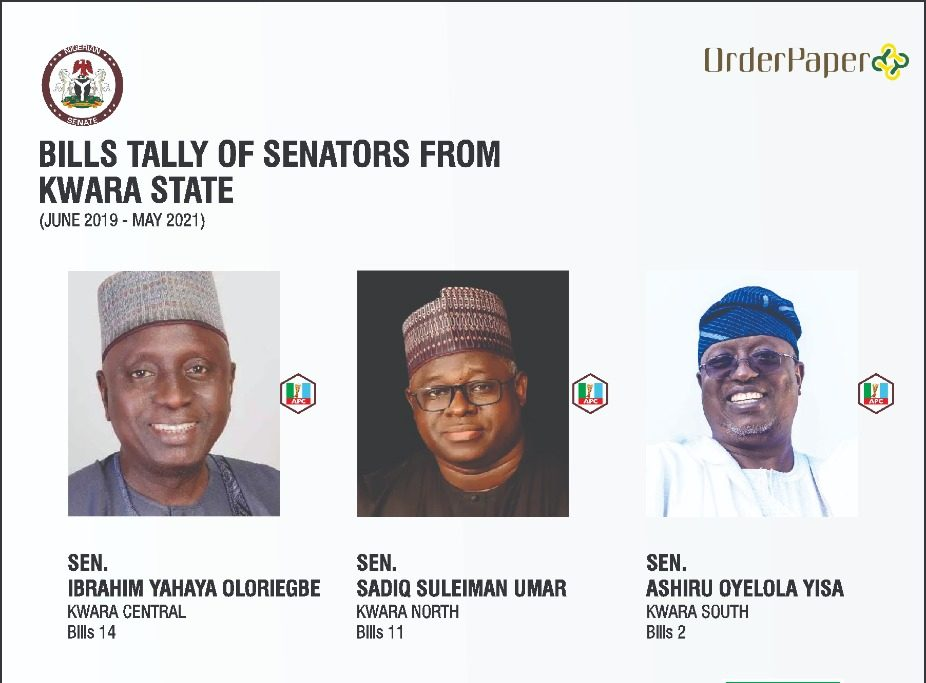 Bills tally of senators from Kwara state in the 9th Assembly