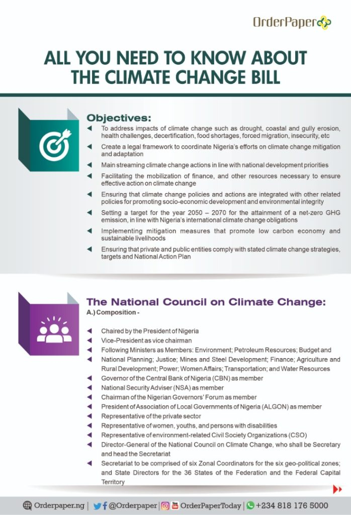 All you need to know about the Climate Change Bill